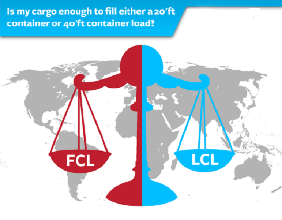 How to choose between LCL and FCL
